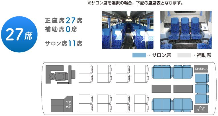 中型バス座席図