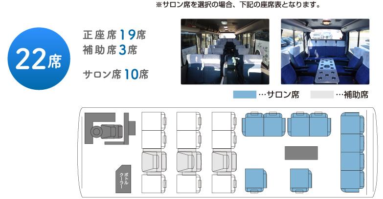 子型バス座席図